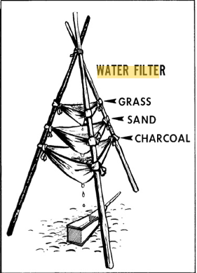 homemade water filter with sand and charcoal water treatment pdf instant survival tip improvised water filter survival mom