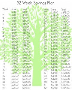 52 Week Savings Plan Revisited