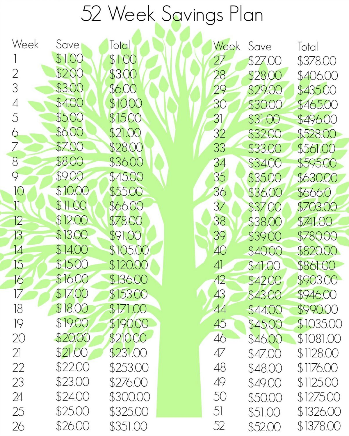 Weekly Saving Chart 52 weeks savings plan: give this a try and have an ...