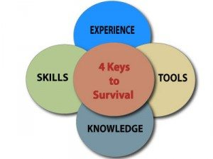 4 keys to survival