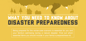 What you need to know about Disaster Preparedness from Pelican ProGear