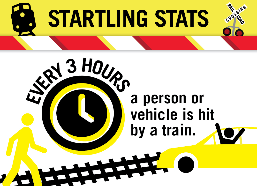 railroad crossing safety essay Railroad grade crossing safety metrobus serves an area which has 23 railroad grade crossings in a typical week, metrobuses drive over grade crossings more than.