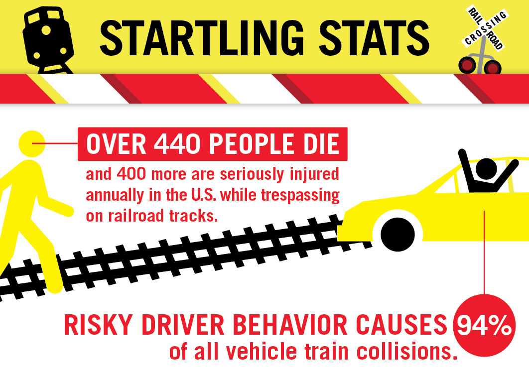 safety probles of railway passengers in Key: r = revised a three major train accidents accounted for the increase in the number of deaths in 1993, 2005 and 2008 two major train accidents accounted for the increase in the number.