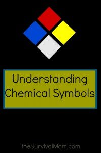 Understanding Chemical Symbols