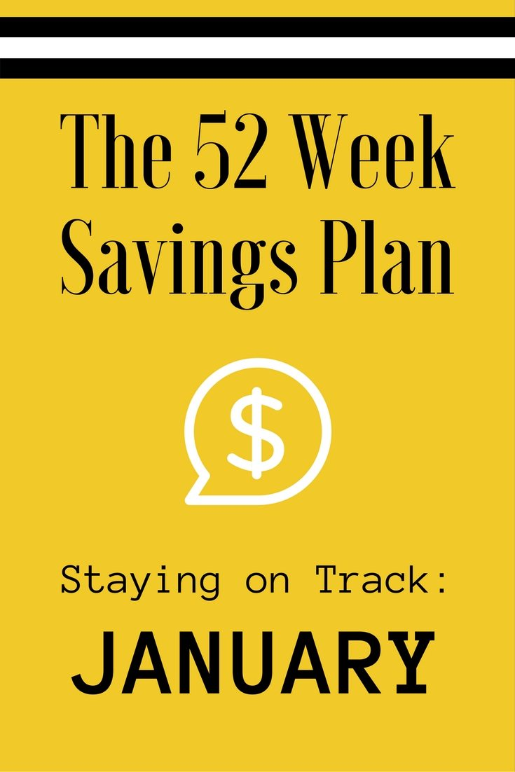The 52 Week Savings Plan January via The Survival Mom