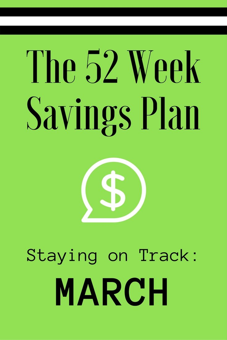 The 52 Week Savings Plan March via The Survival Mom